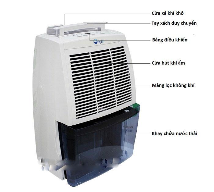 Cấu tạo chi tiết từng bộ phận của máy hút ẩm Fujie HM-620 EB